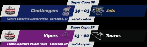 TPFA - 2018-06-20 - Super Copa - Semifinal - Resultados