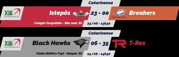 TPFA - 2018-06-24 - Catarinense - Semifinal - Resultados.png