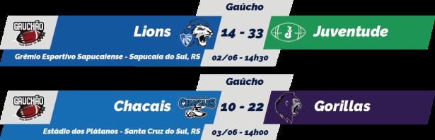 TPFA - FGFA - 2018-06-03 - Playoffs - resultados.png