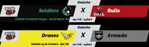 TPFA - FGFA - 2018-06-10 - Playoffs - Jogos.png