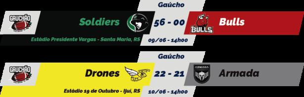 TPFA - FGFA - 2018-06-10 - Playoffs - Resultados.png