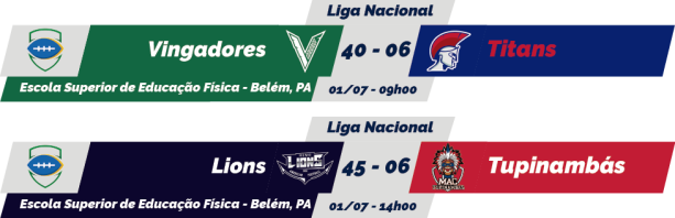TPFA - Liga Nacional - 2018-06-01 - Norte - Resultado.png