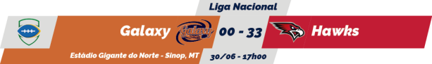 TPFA - Liga Nacional - 2018-06-30 - Centro-Oeste - Resultado