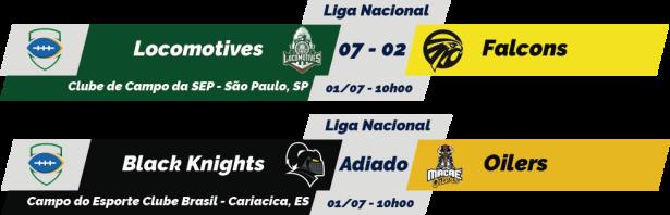 TPFA - Liga Nacional - 2018-07-01 - Sudeste - Resultado.png