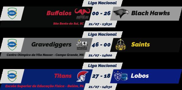 TPFA - Liga Nacional - 2018-07-21 - Resultados