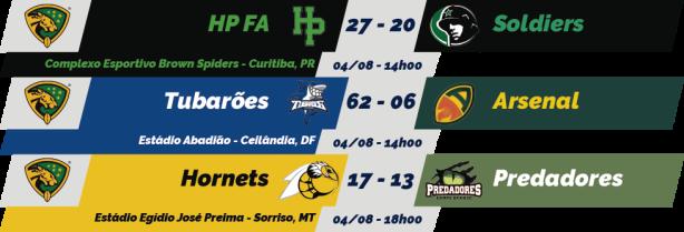 TPFA - 2018 - BFA - 2018-08-04 - Resultados