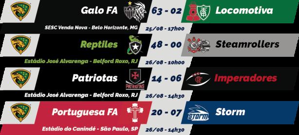 TPFA - 2018 - BFA - 2018-08-26 - Resultados