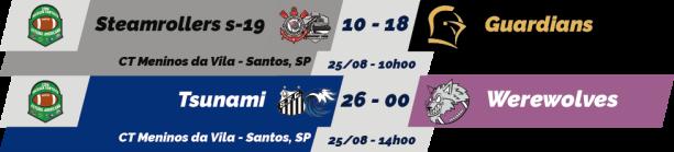 TPFA - Copa Baixada Santista - 2018-08-26 - Resultados