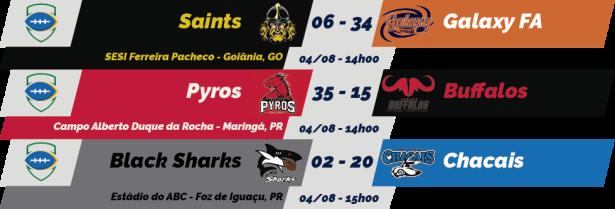 TPFA - Liga Nacional - 2018-08-04 - Resultados