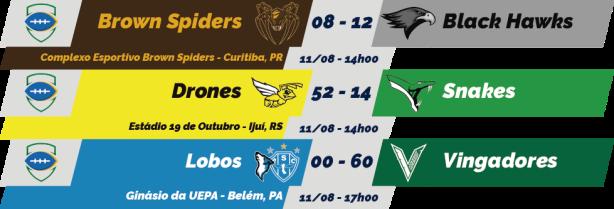 TPFA - Liga Nacional - 2018-08-11 - Resultados