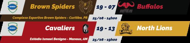 TPFA - Liga Nacional - 2018-08-25 - Resultados