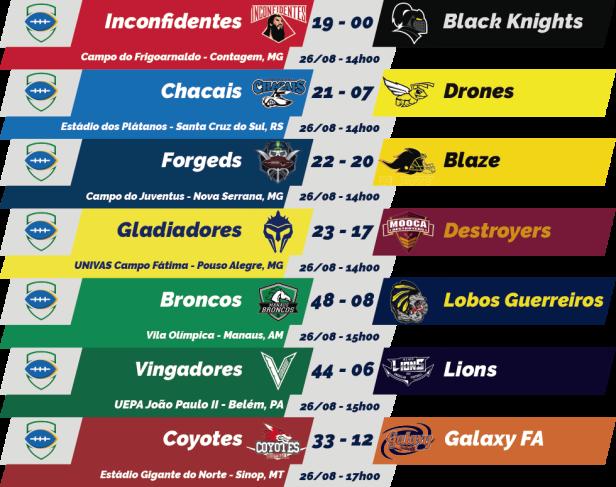 TPFA - Liga Nacional - 2018-08-26 - Resultados - Tarde