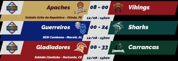 TPFA - Liga Nordeste - 2018-08-12 - Resultados.png
