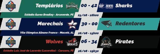 TPFA - Liga Nordeste - 2018-08-26 - Resultados