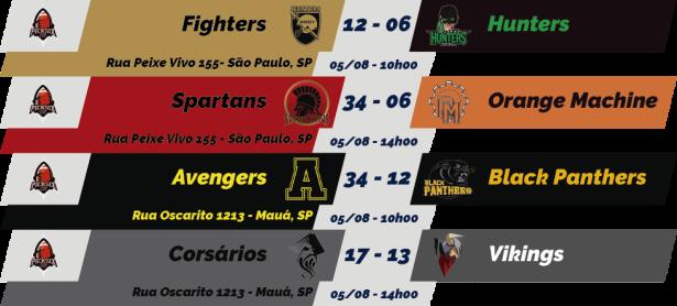 TPFA - Pick Six - 2018-08-05 - Resultados.png