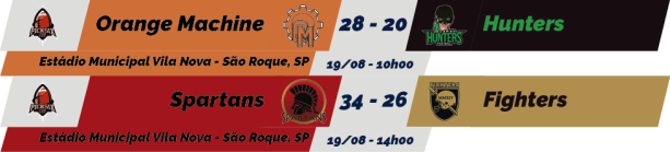 TPFA - Pick Six - 2018-08-19 - Resultados