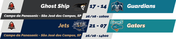 TPFA - Pick Six - 2018-08-26 - Resultados