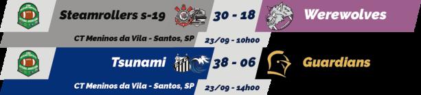 TPFA - Copa Baixada Santista - 2018-09-23 - Resultados