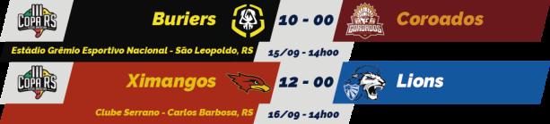 TPFA - Copa RS - 2018-09-16 - Resultados.png