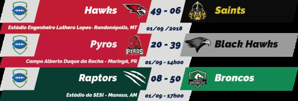 TPFA - Liga Nacional - 2018-09-01 - Resultados