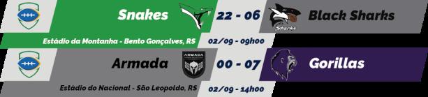 TPFA - Liga Nacional - 2018-09-02 - Resultados