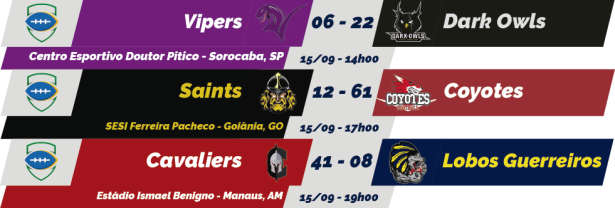TPFA - Liga Nacional - 2018-09-15 - Resultados