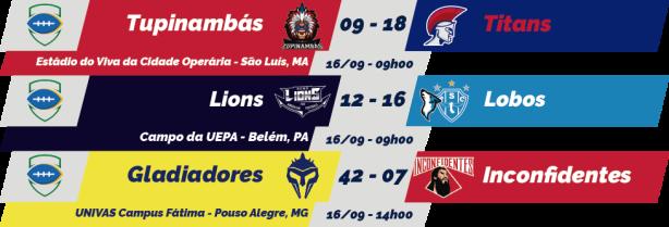 TPFA - Liga Nacional - 2018-09-16 - Resultados