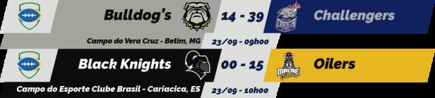 TPFA - Liga Nacional - 2018-09-23 - Resultados