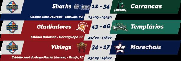 TPFA - Liga Nordeste - 2018-09-23 - Resultados