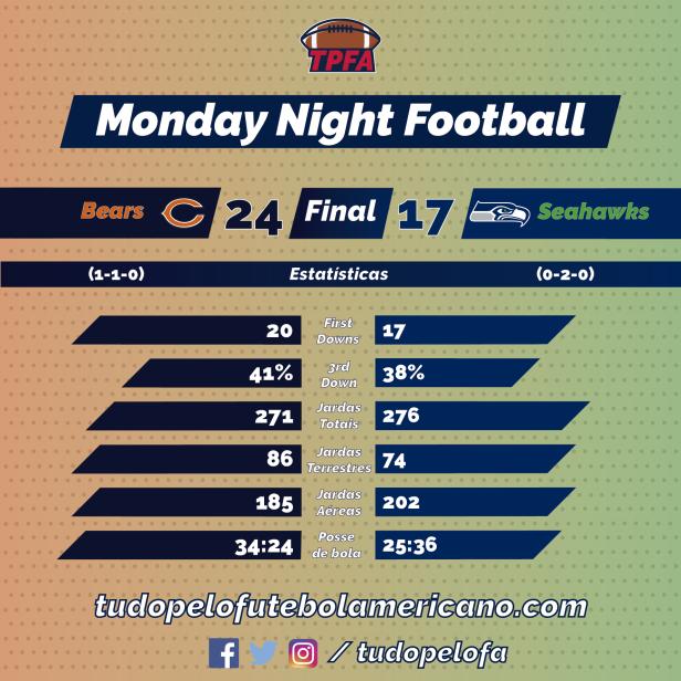 TPFA - NFL - 2018-09-17 - Semana 02 - MNF - Bears 24 x Seahawks 17 - Instagram