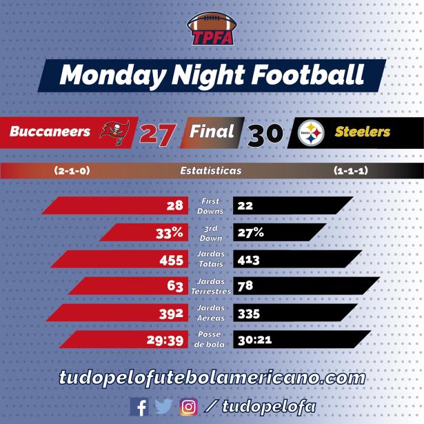 TPFA - NFL - 2018-09-24 - Semana 03 - MNF - Buccaneers 27 x Steelers 30.png