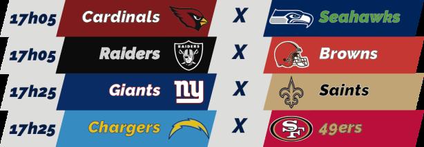 TPFA - NFL - 2018-09-30 - Semana 04 - Jogos 17h.png