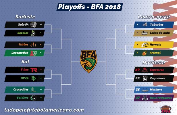 TPFA - 2018 - BFA - 2018 - Playoffs.png