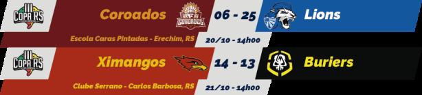 TPFA - Copa RS - 2018-10-21 - Resultados