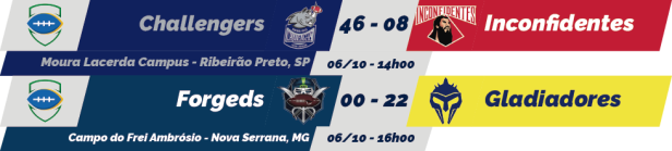 TPFA - Liga Nacional - 2018-10-06 - Playoffs - Resultados