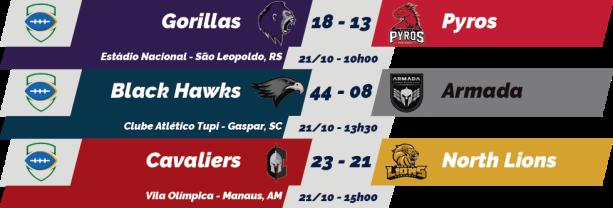 TPFA - Liga Nacional - 2018-10-21 - Playoffs - Resultados