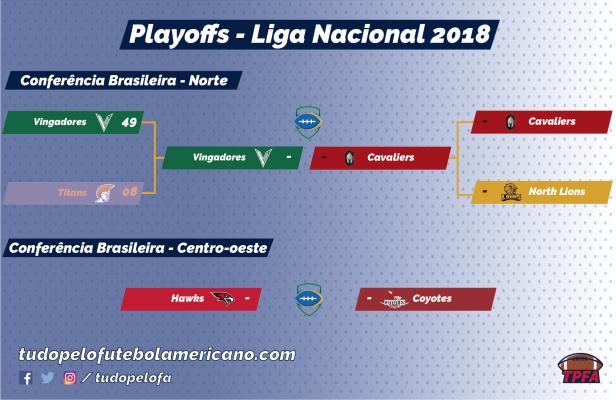 TPFA - Liga Nacional - 2018 - Playoffs Conferência Brasileira