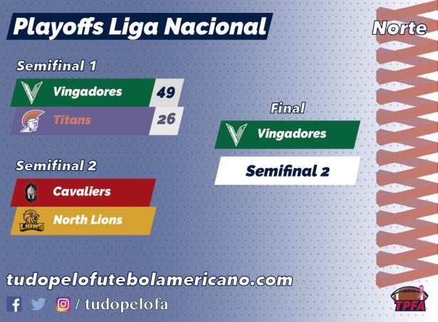 TPFA - Liga Nacional - 2018 - Playoffs Norte - 10-14