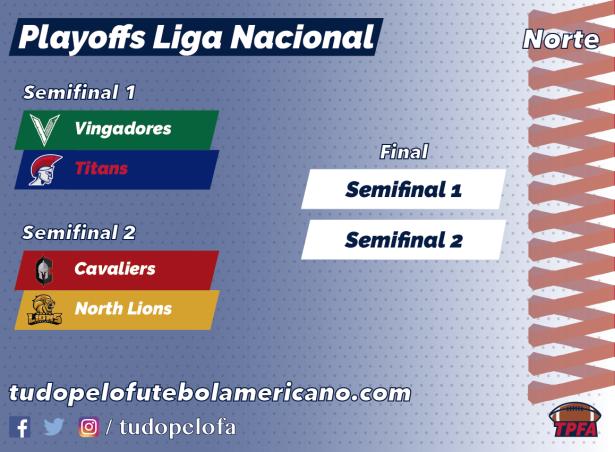 TPFA - Liga Nacional - 2018 - Playoffs Norte