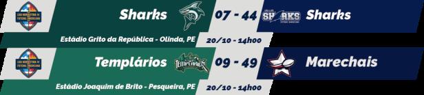 TPFA - Liga Nordeste - 2018-10-20 - Resultados