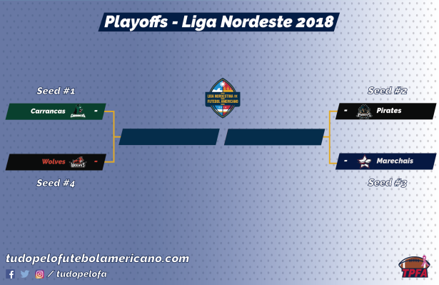 TPFA - Liga Nordeste - 2018 - Playoffs.png