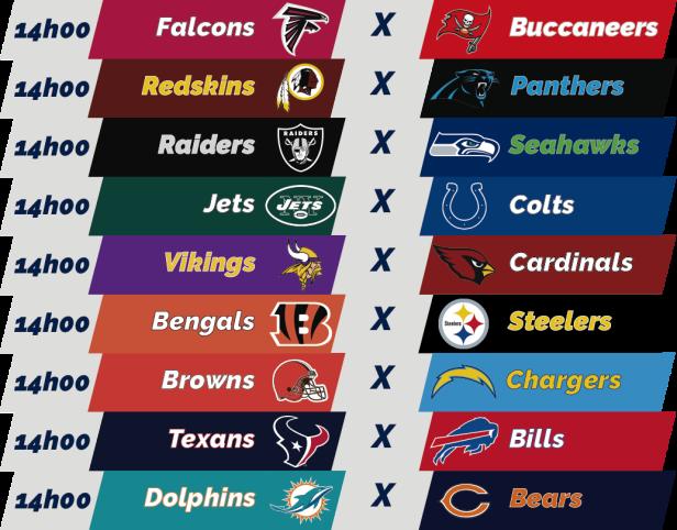 TPFA - NFL - 2018-10-14 - Semana 06 - Jogos 14h