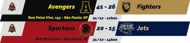TPFA - Pick Six - 2018-10-21 - Resultados