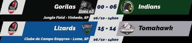 TPFA - Taça 9 de Julho - 2018-10-06 - Resultados