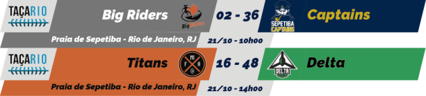 TPFA - Taça Rio - 2018-10-21 - Resultados