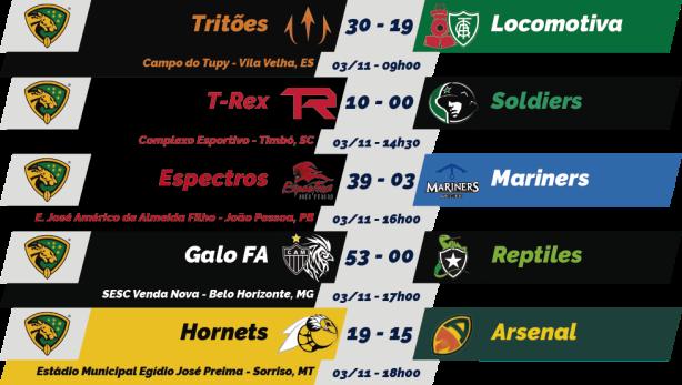 TPFA - 2018 - BFA - 2018-11-03 - Playoffs - Resultados