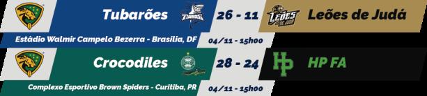 TPFA - 2018 - BFA - 2018-11-04 - Playoffs - Resultados