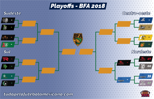 TPFA - 2018 - BFA - 2018 - Playoff Picture.png