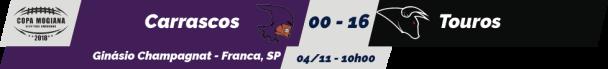 TPFA - Copa Mogiana - 2018-11-04 - Resultado