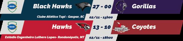 TPFA - Liga Nacional - 2018-11-02 - Playoffs - Resultados